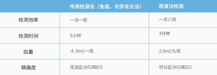 维生素综合表1.png